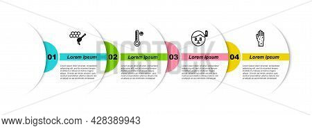 Set Line Honeycomb With Honey Dipper, Medical Digital Thermometer, Fatigue And Hand Psoriasis Or Ecz