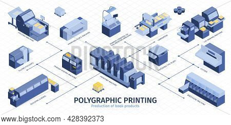 Isometric And Colored Polygraphy Infographic Polygraphic Printing Production Of Book Products And Po