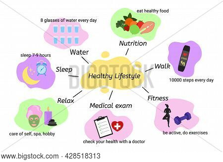 Healthy Lifestyle Infographic. Fitness, Healthy Food And Active Style Of Life. Flat Design Vector Il
