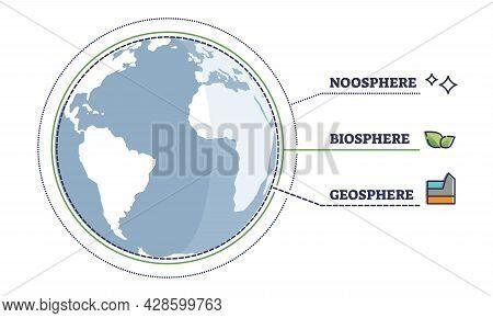 Noosphere, Biosphere And Geosphere Layers On Earth Globe Outline Diagram. Philosophical Sphere Of Hu