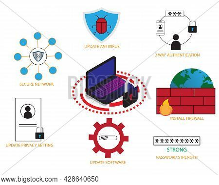 An Illustration Of Ways To Improve Cyber Security. Secure Network, Update Antivirus, Update Software