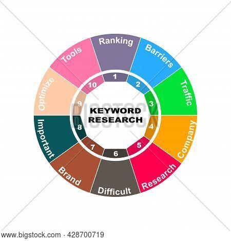 Diagram Concept With Keyword Research Text And Keywords. Eps 10 Isolated On White Background