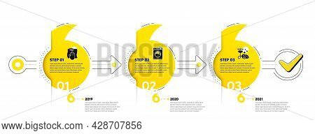 Cleaning Infographic Timeline With 3 Steps. Workflow Process Diagram With Wipe Cloth, Washing Machin