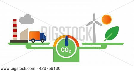 Carbon Neutral Balancing Co2 Gas Emission Offset With Clean Tech Power Eco Wind Solar Versus Pollute