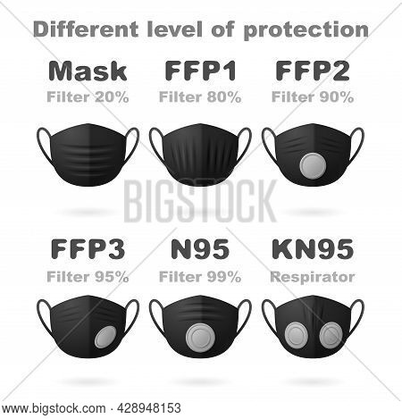 Set Of Different Black Outline Breathing Masks With Description Isolated On White Background
