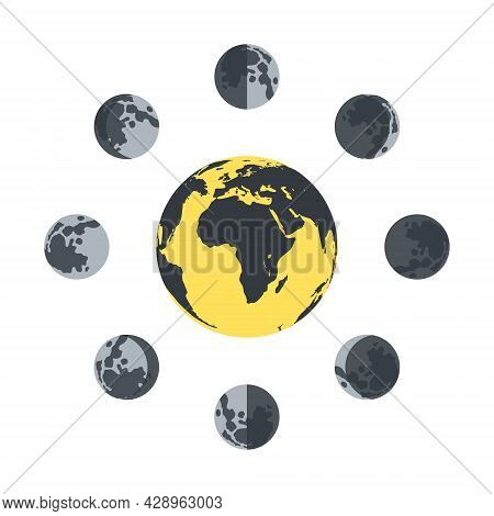 Moon Phases. Earth Globe. Yellow Earth With The Moon Spinning Around . Vector Illustration