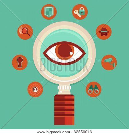 Vector Surveillance And Control Concept