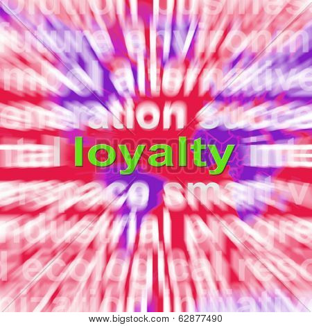 Loyalty Word Cloud Shows Customer Trust Allegiance And Devotion