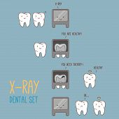Comics about dental X-ray. Vector illustration for children dentistry and orthodontics. Cute vector characters. Cartoon tooth. X-ray machine. poster