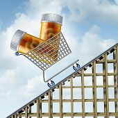 Rising medicine costs and the increase in drug insurance prices as prescription pill bottles in a shopping cart on a roller coaster track going up as a symbol of higher pharmaceutical medical expenses or stock prce. poster