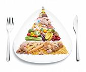 food pyramid on plate with knife and fork poster