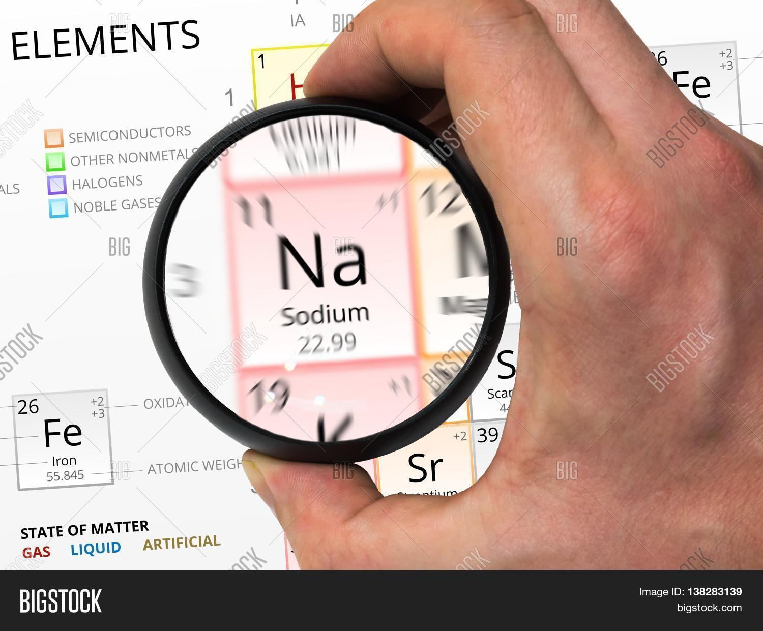 Sodium Symbol Na Image Photo Free Trial Bigstock