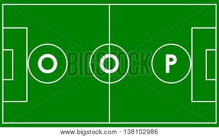 Oop object oriented programming concept. Vector illustration acronym for object-oriented programming on football field