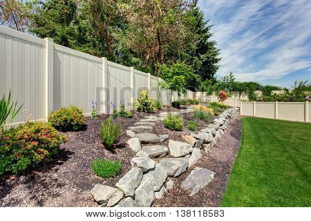 House With Backyard Patio And Landscape Design