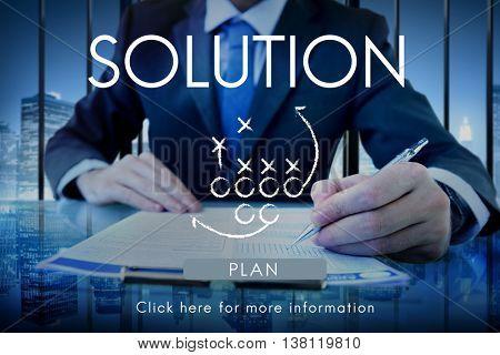 Solution Decision Information Problem Strategy Concept