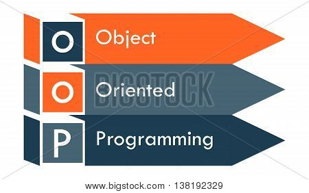 oop arrows concept. Vector illustration of object oriented programming