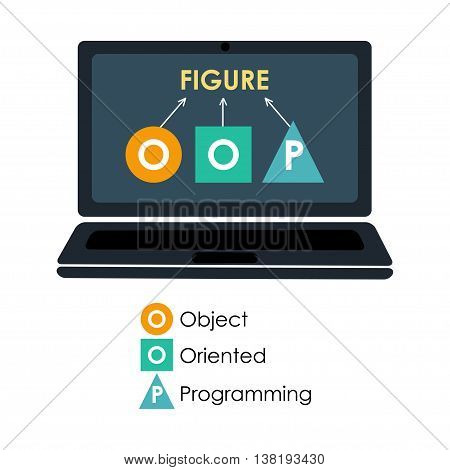 Object-oriented programming concept with computer class figure its descendants. Vector illustration on computer coding software development banner on programming theme
