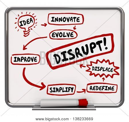 How to Disrupt Innovate Evolve Displace Workflow Diagram 3d Illustration