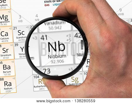 Niobium Symbol - Nb. Element Of The Periodic Table Zoomed With M
