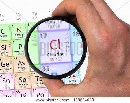 Chlorine Symbol - Cl. Element Of The Periodic Table Zoomed With