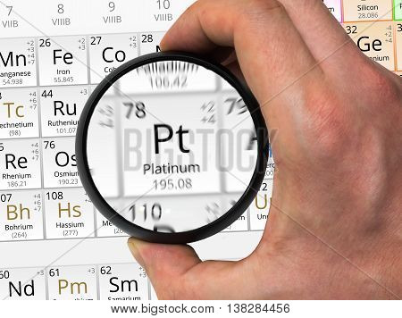 Platinum Symbol - Pt. Element Of The Periodic Table Zoomed With