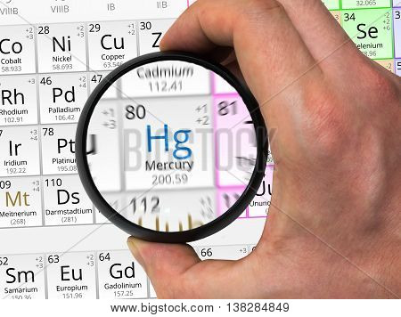Mercury Symbol - Hg. Element Of The Periodic Table Zoomed With M