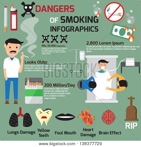 dangers of smoking infographics. design detail of dangers smoking vector illustration.