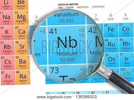 Niobium symbol nb element image photo bigstock niobium symbol nb element of the periodic table zoomed with m urtaz Gallery