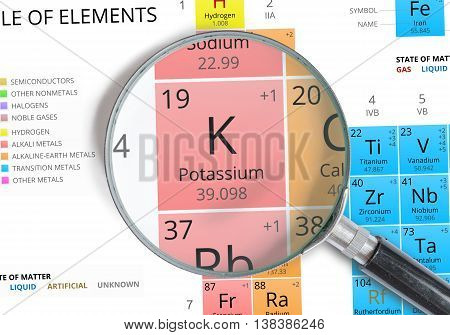 Potassium Symbol - K. Element Of The Periodic Table Zoomed With
