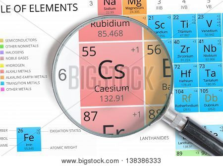 Caesium Symbol - Cs. Element Of The Periodic Table Zoomed With M