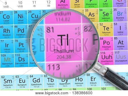 Thallium - Element Of Mendeleev Periodic Table Magnified With Ma