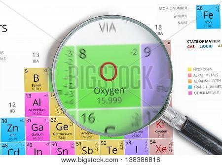 Oxygen - Element Of Mendeleev Periodic Table Magnified With Magn