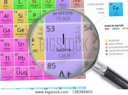 Iodine - Element Of Mendeleev Periodic Table Magnified With Magn