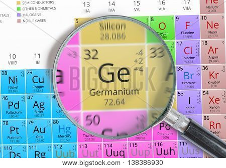 Germanium - Element Of Mendeleev Periodic Table Magnified With M