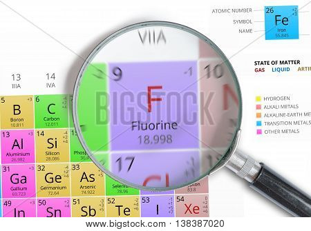 Fluorine - Element Of Mendeleev Periodic Table Magnified With Ma