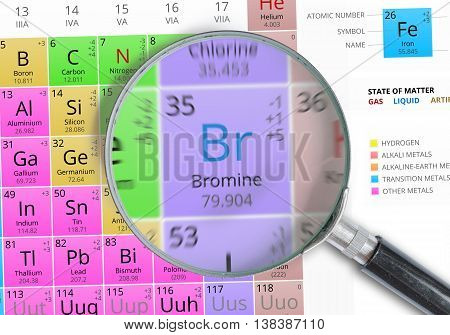 Bromine - Element Of Mendeleev Periodic Table Magnified With Mag