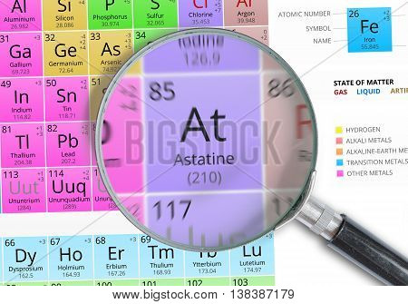 Astatine - Element Of Mendeleev Periodic Table Magnified With Ma