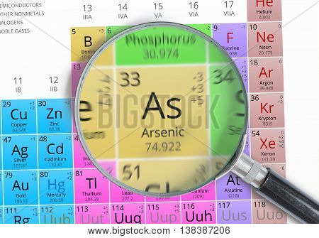Arsenic - Element Of Mendeleev Periodic Table Magnified With Mag