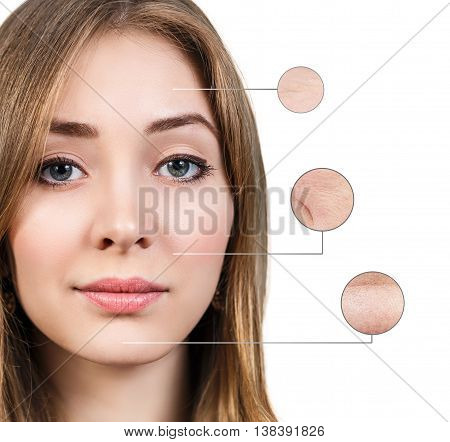 Skincare and health concept - beautiful young woman face with wrinkles isolated on background