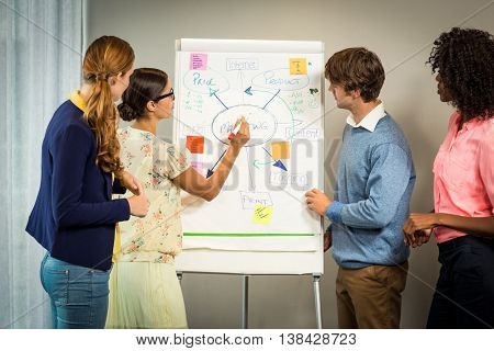 Woman discussing flowchart on white board with coworkers in office