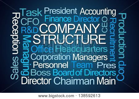 Company Structure Word Cloud on Blue Background