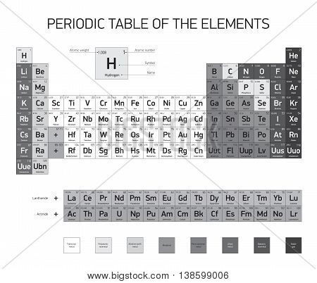 Periodic table elements vector vector photo bigstock periodic table of the elements vector design black and white version urtaz Choice Image