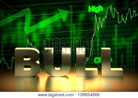 Bullish Stock Market Chart With Bull Word, 3D Rendering