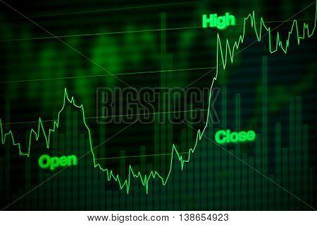 Stock Market Chart Rising Upward In Green
