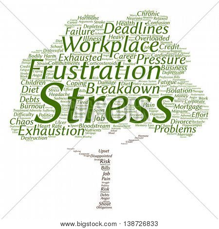 Vector concept conceptual mental stress at workplace or job tree word cloud isolated on background, metaphor to health, work, depression, problem, exhaustion, breakdown, deadlines, risk, pressure