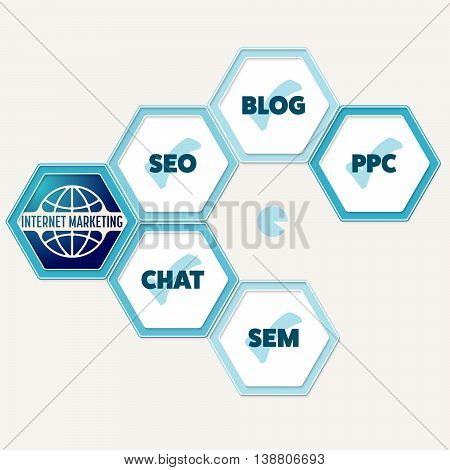 Vector hexagons for your text and the words internet marketing seo blog ppc chat sem