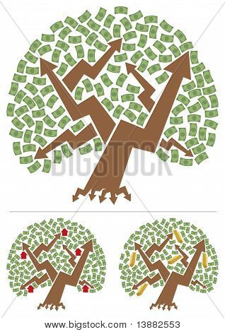Investments Tree