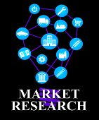 Market Research Showing For Sale And Inquiry poster