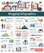 Blogging flat infographics layout with blogger age groups statistics hot news and live stream presentation blog development tools vector illustration poster
