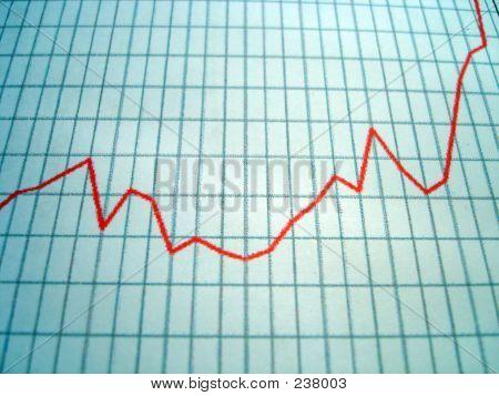 Market Graph